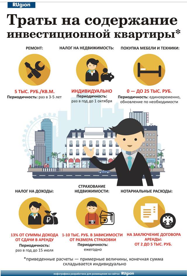 Процент страховки при покупке квартиры тех
